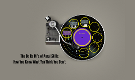 The Do Re Mi's of Aural Skills: