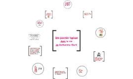 Copy of Les Verbes Pronominaux