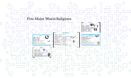 Copy of Five Major World Religions