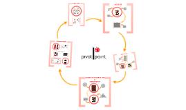 Apresentação Pivot Point_Factory Hair