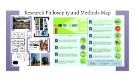 BRM 2016 4 Research Philosophy and Paradigm