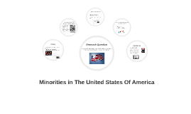 Minorities in The United States Of America