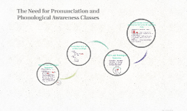 The Need for Pronunciation and Phonological Awareness Classe