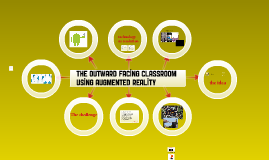 The Outward Facing Classroom using Augmented Reality