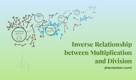 Multiplication and Division Relationship