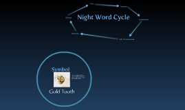 "Word Cycle ""Night"""