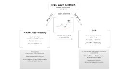A New Creation Bakery Business Structure