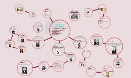 Copy of Historia de la Farmacología