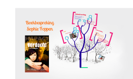 Copy of boekbespreking sophie foppen
