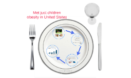 The children obesity