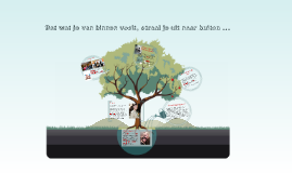 Presentatie voor sollicitatiegesprek bij Hulphond Nederland