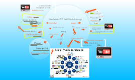 Copy of Voorbeelden tools blended learning