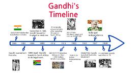 ghandi timeline Timeline of gandhi's life 1869 october 2, mohandas gandhi was born in porbandar, india 1876 gandhi moves with his family to rajkot, india 1883 gandhi gets married at.