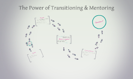 The Power of Transition