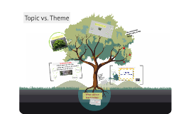 Copy of Theme vs. Topic Tree