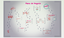 Copy of Plano de Negocio