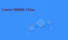 Lower Middle Class