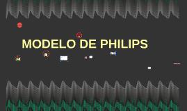Copy of Copy of MODELO DE PHILIPS