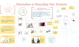 Copy of Obstacles to Honoring Our Parents