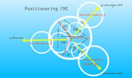 Positionering CMI