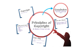 Principles and Rules of Copyright