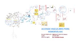 Copy of ACCESOS VASCULARES PARA HEMODIÁLISIS
