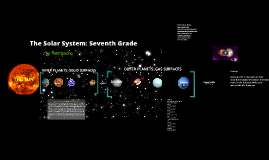 The Solar System: Middle School