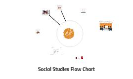 Social Studies Flow Chart