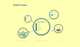 NSAW Project