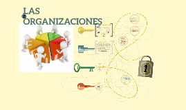 Copy of LAS ORGANIZACIONES