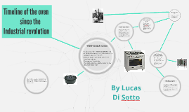 Timeline of the oven (Industrial revolution by lucas smith on Prezi