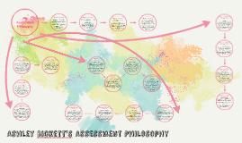Ashley Bickett's Assessment Philosophy