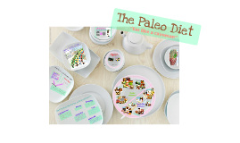 Copy of The Paleo Diet