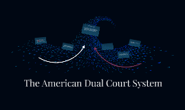 The American Dual Court System