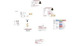 Copy of präsentationsleistung Biologie
