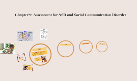 Chapter 14: Assessment of Four Special Populations