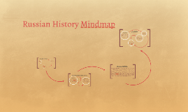 Copy of Russian History Mindmap