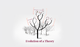 Évolution of a Theory