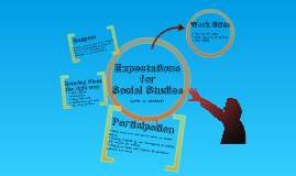 Expectations for Social Studies