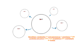 Nanofibras constituídas de policaprolactona e copolímero F-1