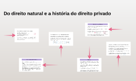 As origens do direito privado