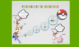 POKEMON OVER THE GENERATIONS