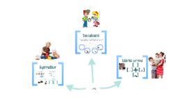 A gyermekkor szerepe: szocializáció, játék, születési sorrend
