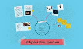 What are the different types of Religion?