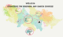 WELL310 STrategies for personal and career success