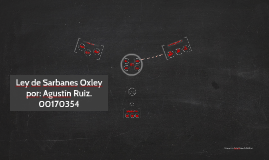 Ley de Sarbanes Oxley por: Agustín Ruiz. 00170354