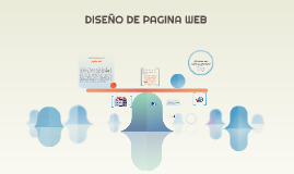 Copy of DISEÑO DE PAGINA WEB