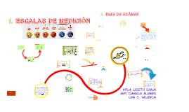 Copy of ESCALAS DE MEDICIÓN