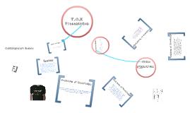 T.O.K Presentation