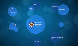 Copy of Copy of Blue Circles - Free Prezi Template